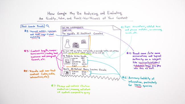 Cómo evalúa Google la calidad y el valor de tu contenido para posicionarlo | Redacción de contenidos, artículos seleccionados por Eva Sanagustin | Scoop.it