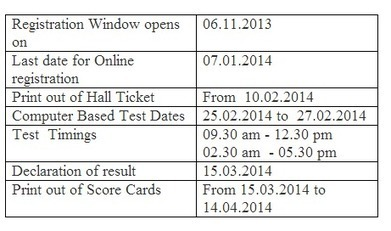 GPAT 2014 - 2015 gpat.co Online Registration and Application important Dates | Sarkari Naukri in India | Scoop.it