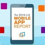 Mobile apps responsible for 80% of digital media growth | Mobile Commerce Daily | Future of Cloud Computing and IoT | Scoop.it