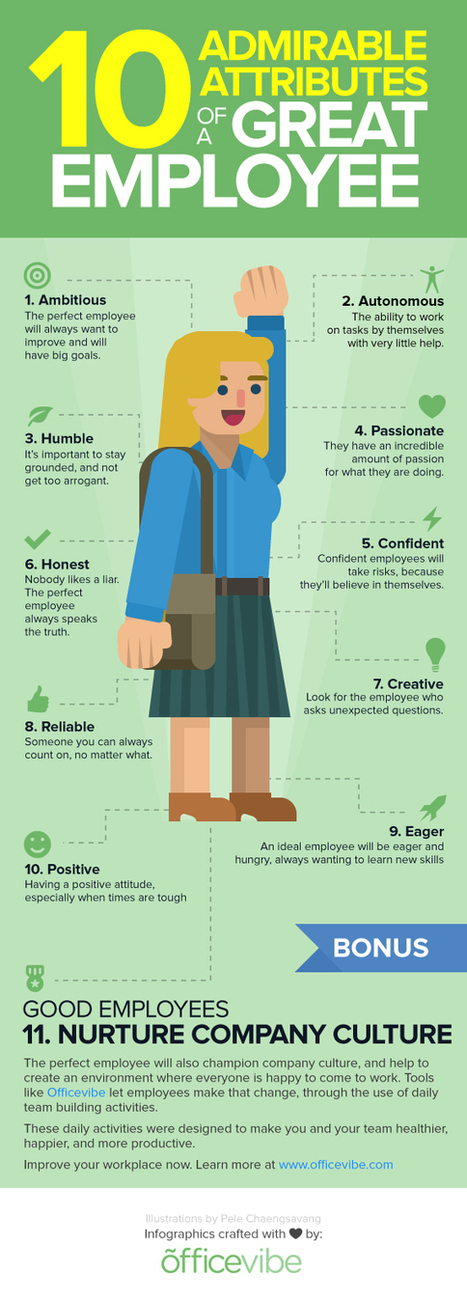 What Makes a Great Employee {Infographic} - Best Infographics | Digital-News on Scoop.it today | Scoop.it