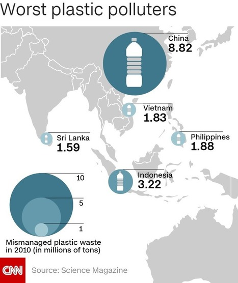 Plastic island: How our trash is destroying paradise | Glopol Power and Sovereignty | Scoop.it
