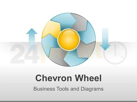 Chevron Wheel Template PowerPoint | PowerPoint Presentation Tools and Resources | Scoop.it