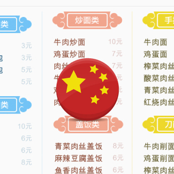 The Guardian Chinese Challenge - Memrise | serious fun -  serious learning | Scoop.it