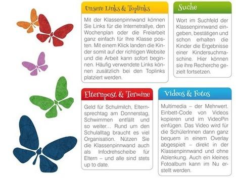 Klassenpinnwand - schule.at   Pizarras interactivas   Scoop.it