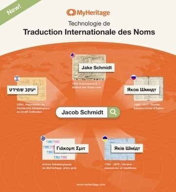 Nouvelle fonctionnalité : la technologie de Traduction Internationale des Noms™ | Rhit Genealogie | Scoop.it