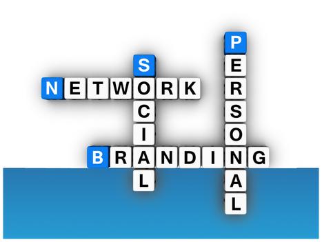 Download Social Media PowerPoint Templates , Social Media PPT Slides (Templates) Social Media PPT at Templates Store | PowerPoint Templates for Presentation | Scoop.it