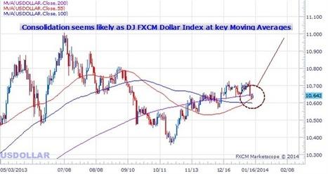 Forex @ DailyFX - Qu'est-ce qui pourrait faire sortir le dollar US de son étroit range de trade? | Trade In Bourse | Scoop.it