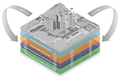 Smart cities - Designing Buildings Wiki | Energy and Smartcities | Scoop.it