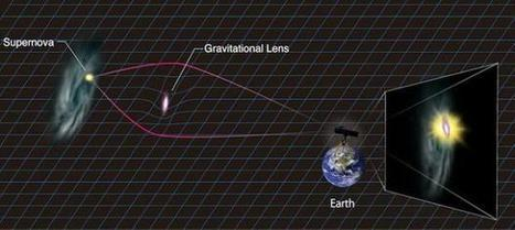 Cosmic illusion revealed: Gravitational lens magnifies supernova | Youniverse1 | Scoop.it