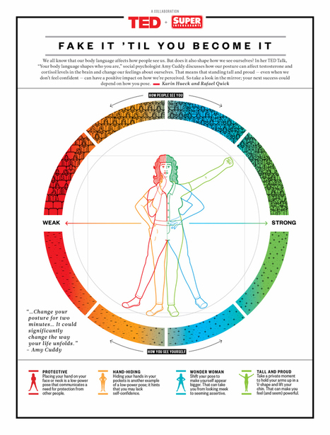 Fake it 'til you become it: Amy Cuddy's power poses, visualized | Speaking in Public | Scoop.it