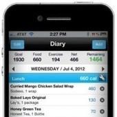 Kan een app je gedrag veranderen? | GITPi-ple | Scoop.it