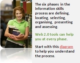 NSW Government Education and Communities Sites2See - Web 2.0 tools in the information skills process | Web 2.0 Tools: a point of view from learners | Scoop.it