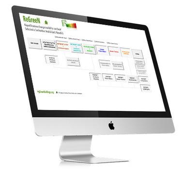 ReGreeN, Riqualificazione Energetica Edifici con Excel   Sostenibilità Ambientale ed Efficienza Energetica degli Edifici   Scoop.it