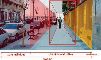 Mobilier urbain : de nouvelles règles anticollision ! | Les outils de réglementation urbaine | Scoop.it