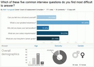 Tough Interview Questions | Alternative PhD Careers | Scoop.it