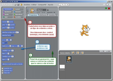 Robotika eta Scratch | Robótica y Scratch - E&P SAREA - RED E&C | Programas informáticos: SCRATCH | Scoop.it