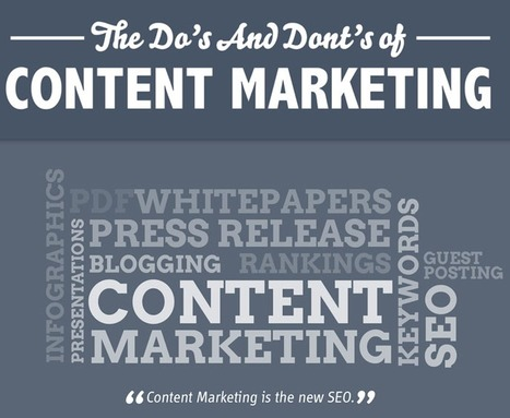 Content Marketing Strategy Is the New SEO [infographic] | The dIGITAL wORLD | Scoop.it