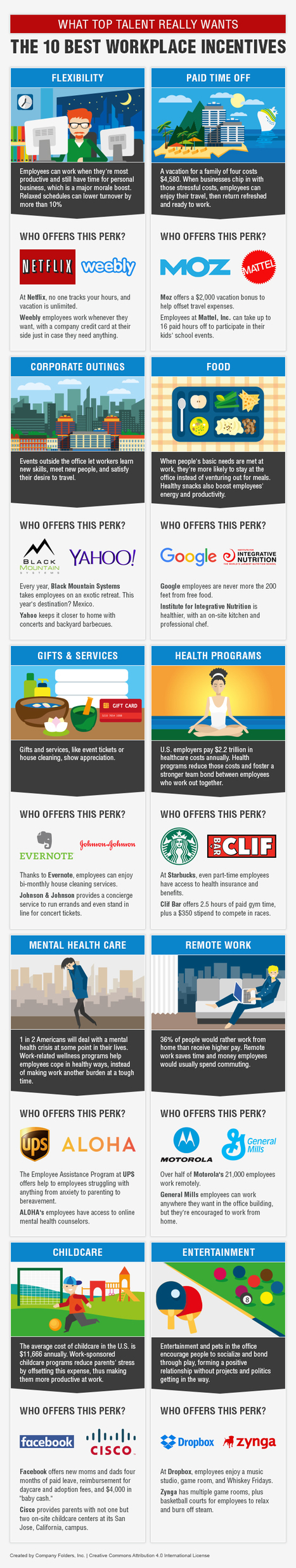 10 Workplace Sweeteners to Attract Top Talents- Infographic | Great Advice For Career and Leadership | Scoop.it