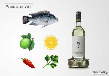 Pairing Wine with Fish | Wine Folly | Vinitours | Scoop.it