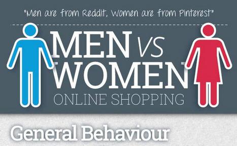 Gender Marketing Infographic: Men vs. Women Online Shopping | Gender marketing | Scoop.it