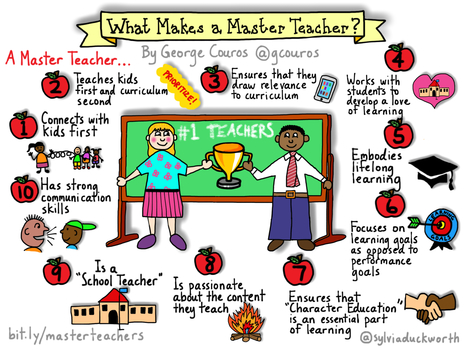 What Makes a Master Teacher – The Principal of Change | Educación Remota a distancia | Scoop.it
