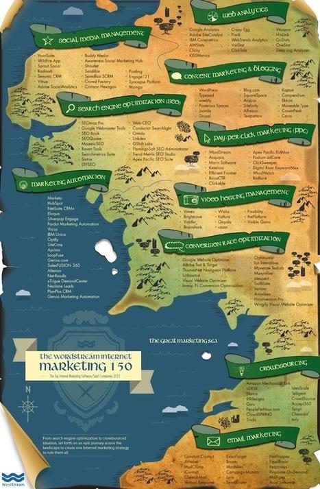 The World's Best Internet Marketing Software 2012 [Infographic] | Marketing & Webmarketing | Scoop.it