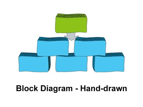 Hand-drawn Block Diagram Keynote Template for Sale | Apple Keynote Slides For Sale | Scoop.it