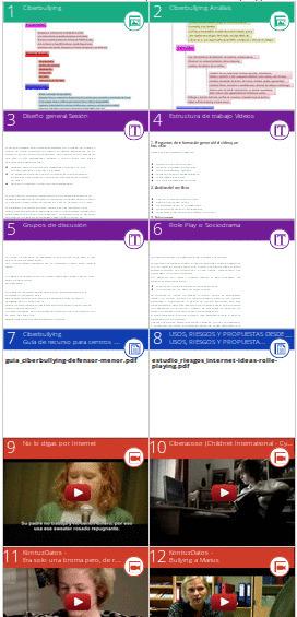 Actividades básicas para trabajar en el aula contra el ciberbullying | Educación 2.0 | Scoop.it