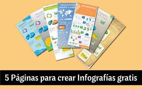 5 páginas para crear infografías gratis y de forma sencilla | Lenguaticadas | Scoop.it