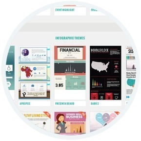 Create Easy Infographics, Reports, Presentations | Piktochart | mutimedia culture et lien social | Scoop.it