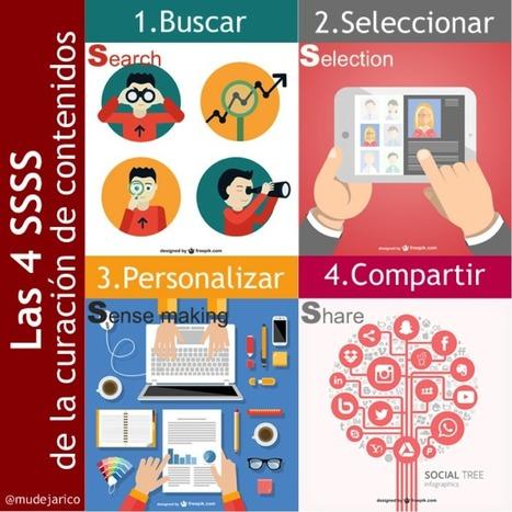 Curación de contenidos en educación: Separar el grano de la paja. | Educacion Tecnologia | Scoop.it