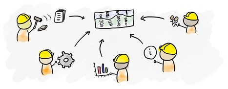 The difference between a journey map and a service blueprint | UXploration | Scoop.it