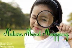 Nature Mind Mapping | Mind Maps | Scoop.it