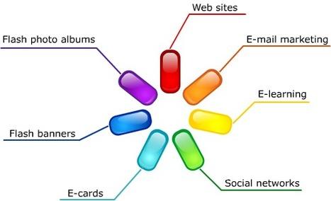 ¿Qué es iSpring Free? | Eines digitals 2.0 | Scoop.it