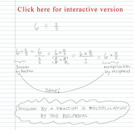 Aprendiendo matemáticas con Recursos Educativos Abiertos (Open Learning: Bridge to Success) | Metodología de la Enseñanza de las Matemáticas | Scoop.it