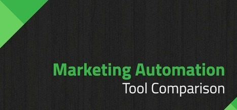 Marketing Automation Tool Comparison | All About Marketing Operations | Scoop.it