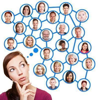 Community Manager: cómo publicar en varias redes sociales a la vez   Social media tips   Scoop.it