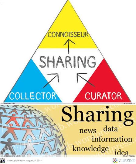 Idea Entrepreneurship: Collector or Curator? Becoming a Social Connoisseur | Information Economy | Scoop.it
