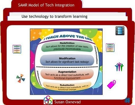 SAMR Model by Susan Oxnevad | Sharing Technology for Teachers | Scoop.it