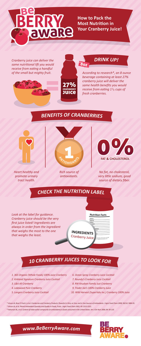 Be Berry Aware Campaign Helps Educate Cranberry Lovers | Nutrition & Health | Scoop.it