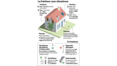INFOGRAPHIE. Chaleur : comment garder sa maison au frais (sans climatiseur) | Conseil construction de maison | Scoop.it