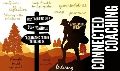 Connected Coaching: Lani Ritter Hall talks about her upcoming eCourse | Coaching in Education for learning and leadership | Scoop.it