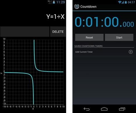 CyanogenMod: nuova Calcolatrice Scientifica, Cronometro e Conto alla rovescia nelle CM 9 e 10! - Tutto Android | Applicazioni Android e non, Infographics, Byod | Scoop.it