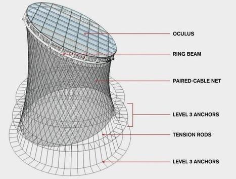 Rhino News, etc.: A subterranean transit maze | Architecture, design & algorithms | Scoop.it