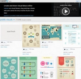 7 New Tools to Create Your Own Infographics | ProfessionalDevelopment PerfectionnementProfessionnel | Scoop.it