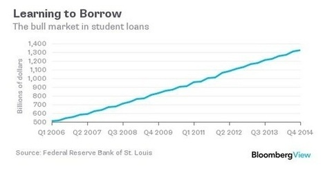 "Student Debt Accounts For Nearly Half Of US Government ""Assets"" 