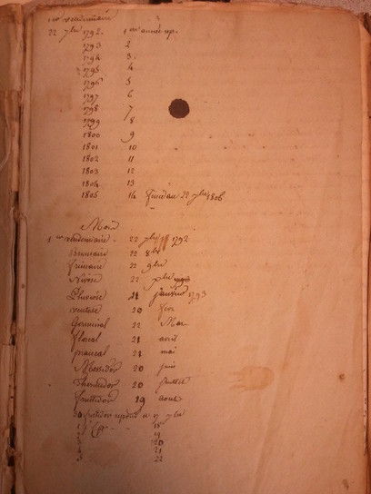 En 1808 aussi, on avait besoin d'un système pour... | Ta famille ou la mienne ? | Scoop.it