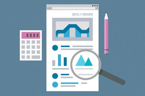 2013 Digital Marketing Recap – The Good, The Bad & The Ugly   Digital Marketing Blog // Digital Operative   marketing   Scoop.it