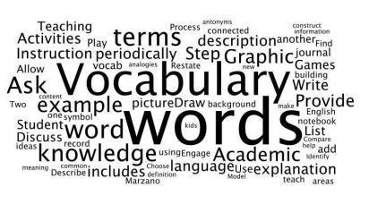 Six Steps to Better Vocabulary Instruction   Academic Vocabulary   Scoop.it
