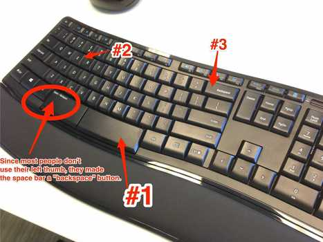 These Are The Three Most Popular Keys On A Keyboard | Real Estate Plus+ Daily News | Scoop.it
